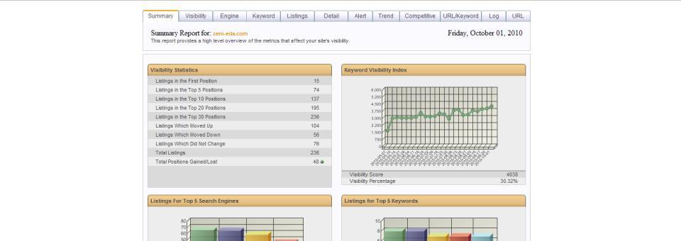 Web Design Seo Experts Website Design Web Development Web Hosting Search Engine Optimization Seo Internet Marketing Lead Generation